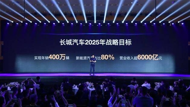 说明: 2025战略目标发布