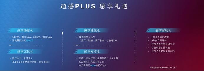 11.58万元-14.38万元,比亚迪宋PLUS上海开卖