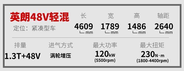 燃油变轻混,动力系统更完善,顶配不足10万,英朗性价比更高
