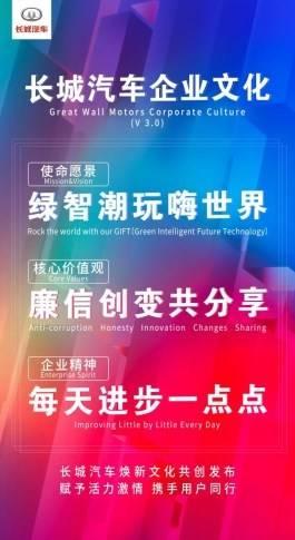 長城汽車全新企業文化